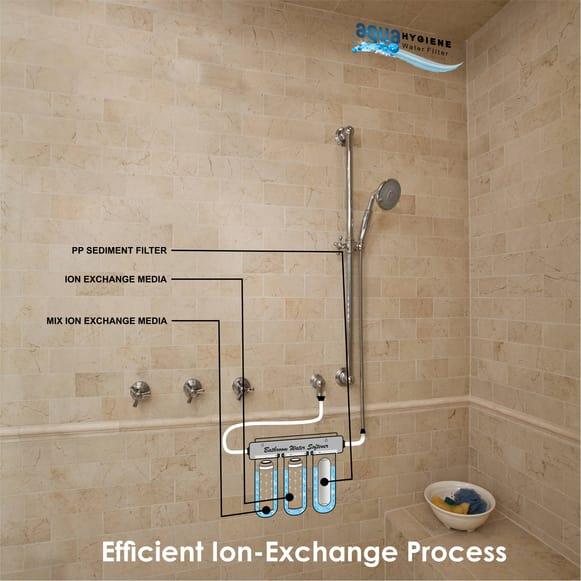 best bathroom water softener for shower